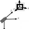 Marker coordinate system